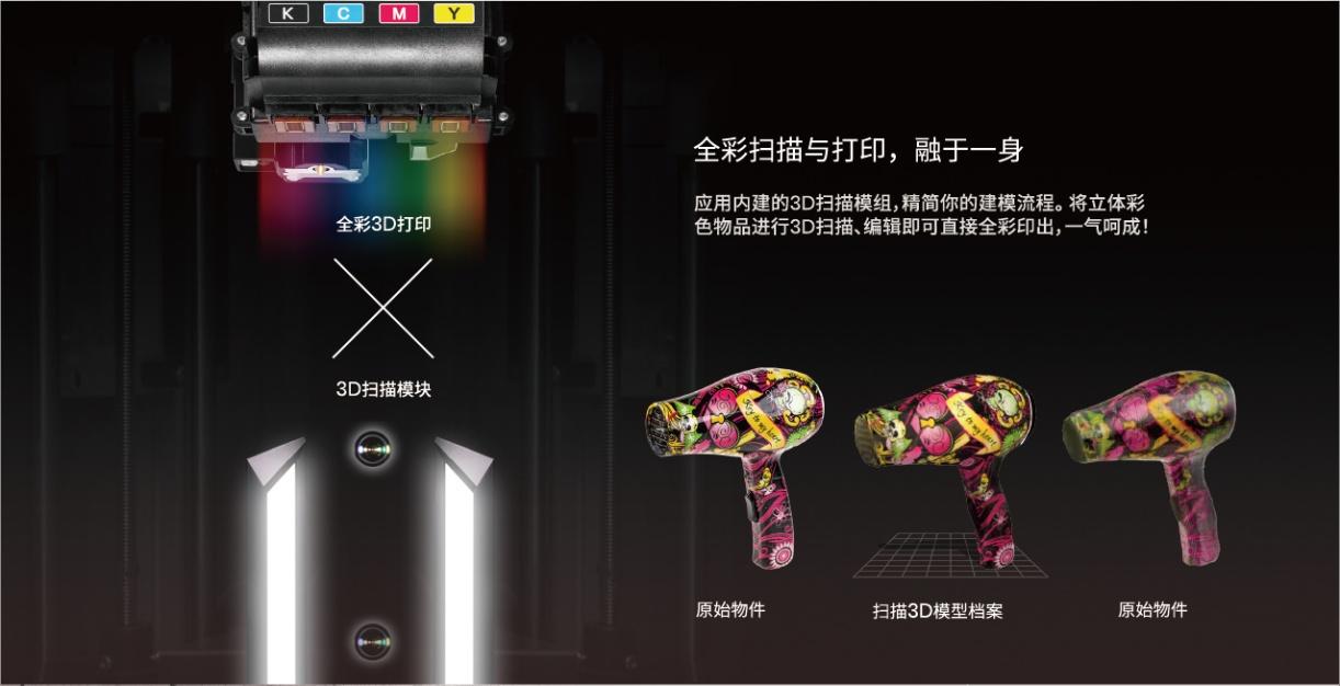 *图为PartPro200xTCS全彩扫描3D打印机的原理展示